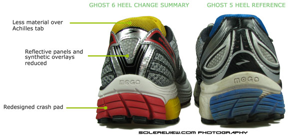 Brooks_Ghost_6_heel