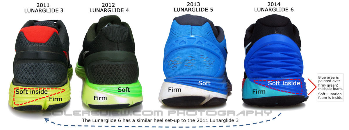 online retailer 885ef 56900 Nike Lunarglide 6. Evolution of the Nike Lunarglide ...