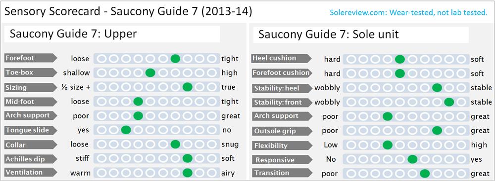 Sensory_Score_Guide7