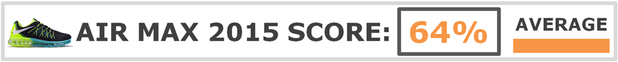 Nike_Air_Max_2015_score