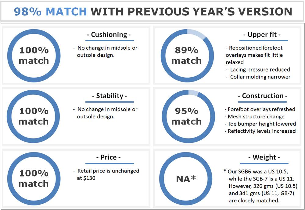 adidas_glide_7_Match