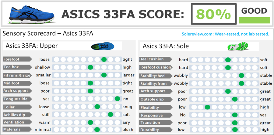 Asics 33-FA Review – Solereview