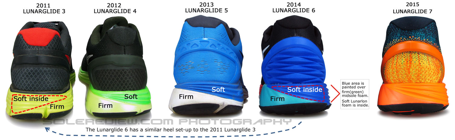 wholesale dealer c9b8f effce Nike Lunarglide 7. The evolution of the Lunarglide.