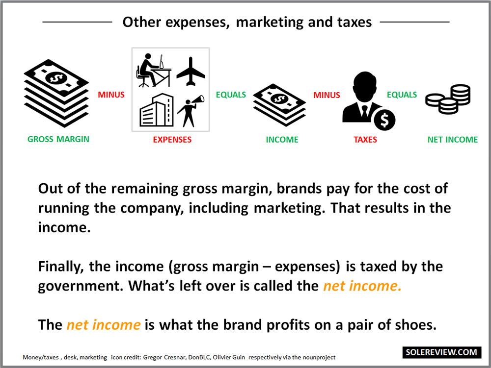 SG&A, Taxes, Net income
