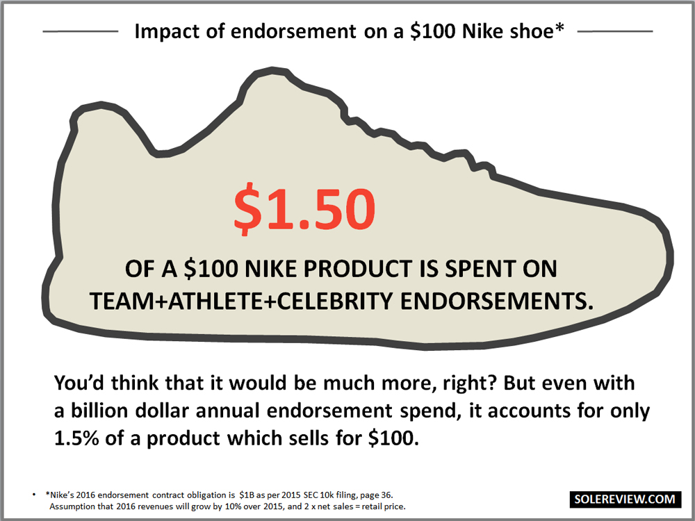 Nike_Endorsement