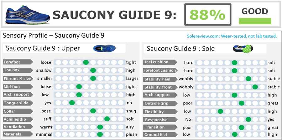 Saucony_Guide_9_match