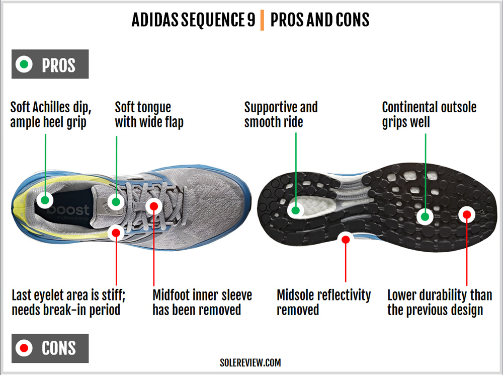 adidas_sequence_9_pros_and_cons