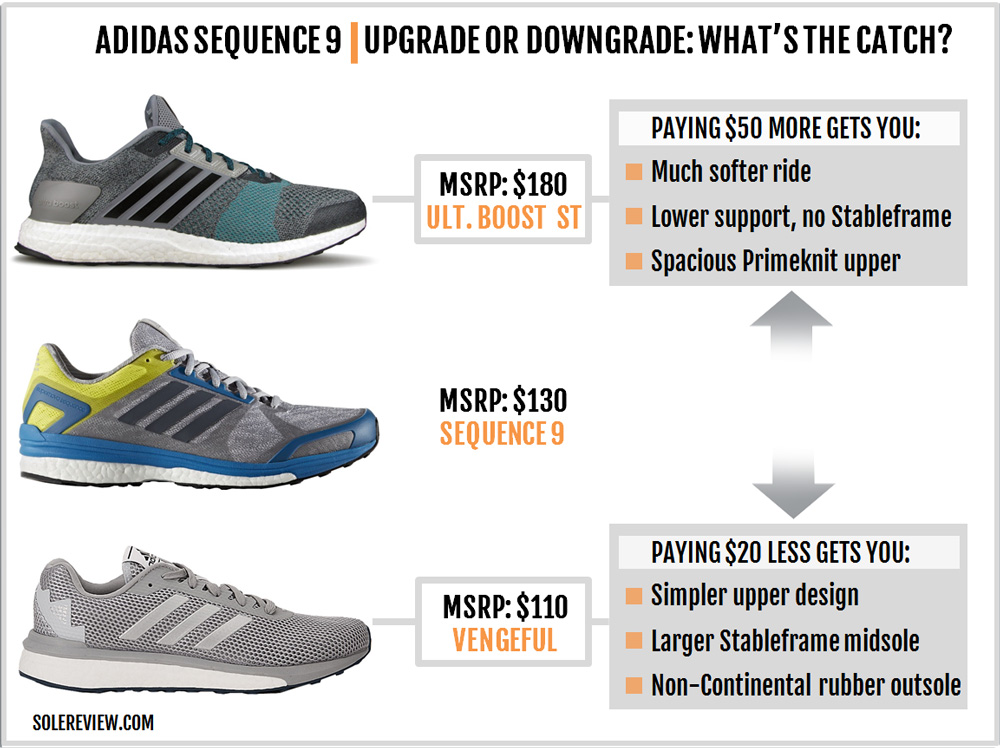 adidas_sequence_9_upgrade