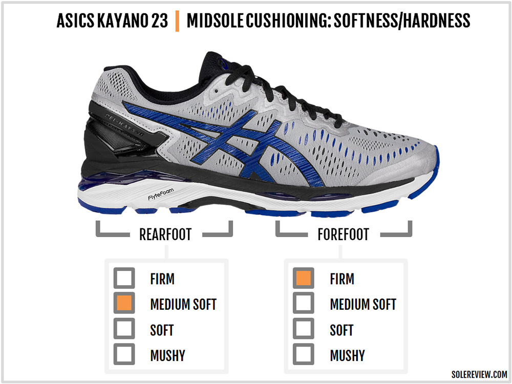 asics_gel_kayano_23_cushioning