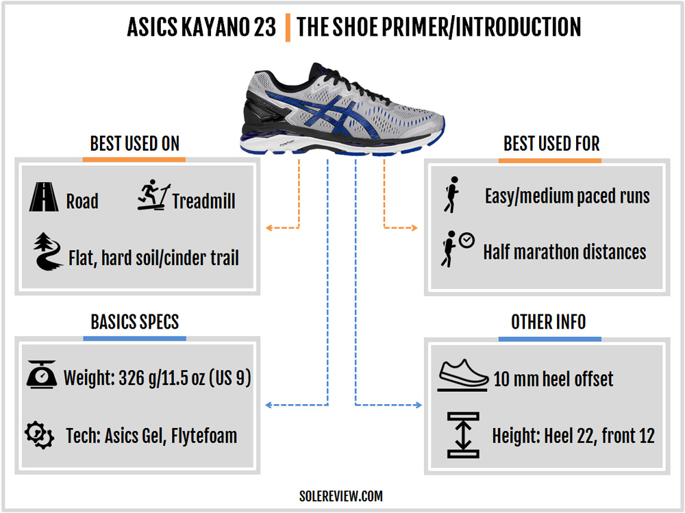 asics gel kayano 23 introduction. Long time Kayano ... ac44161b8a3e