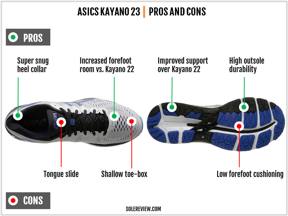 asics_gel_kayano_23_pros_and_cons