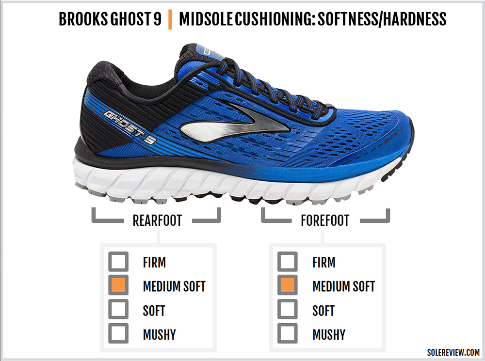 brooks_ghost_9_cushioning