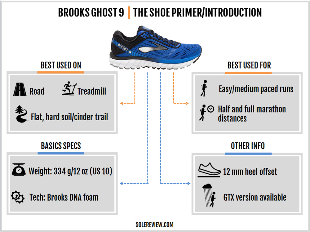 brooks_ghost_9_introduction