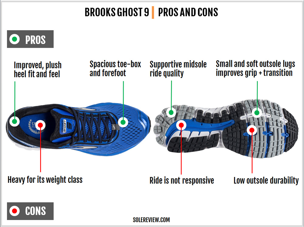 brooks_ghost_9_pros_cons