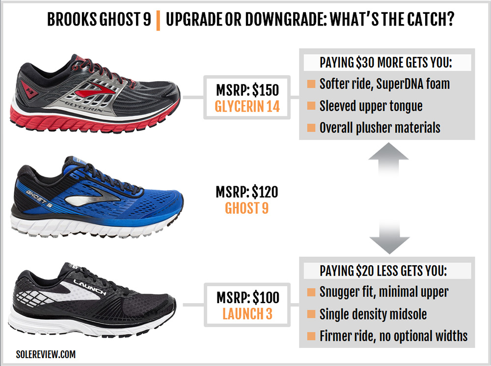 brooks_ghost_9_upgrade