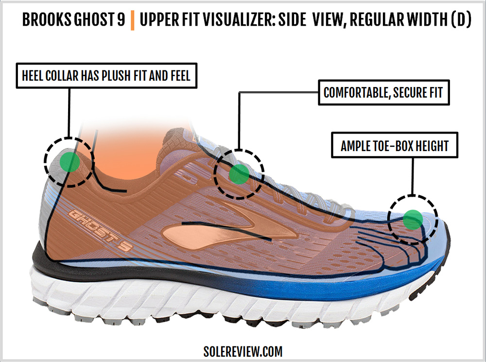 brooks_ghost_9_upper_fit_1