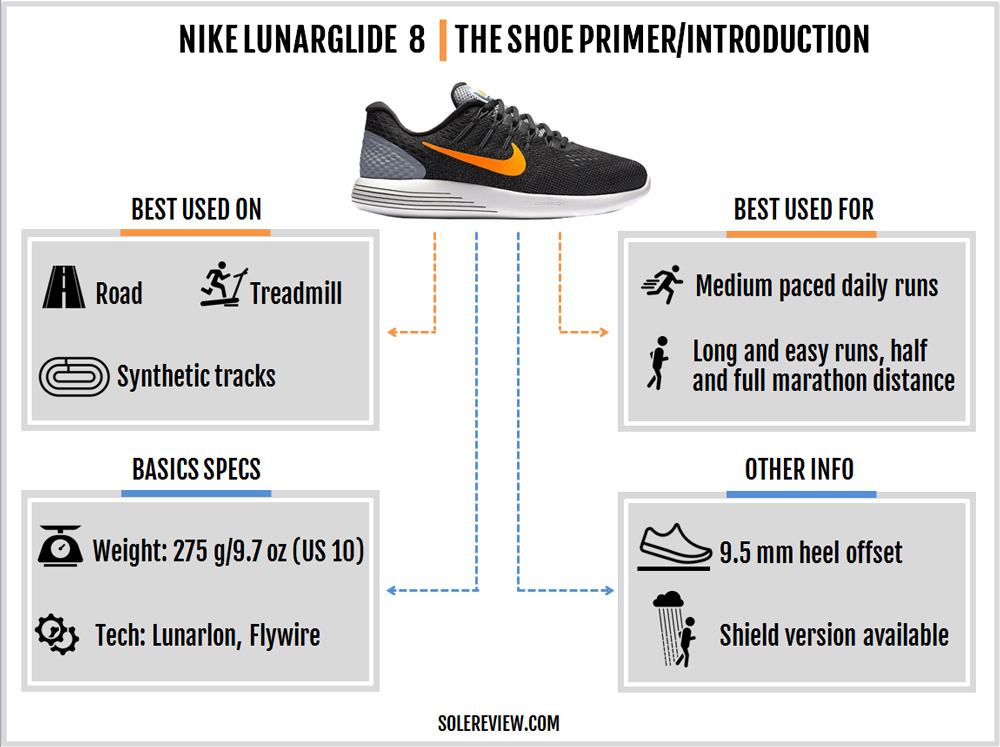 nike_lunarglide_8_introduction