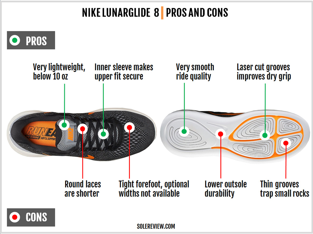 nike_lunarglide_8_pros_and_cons