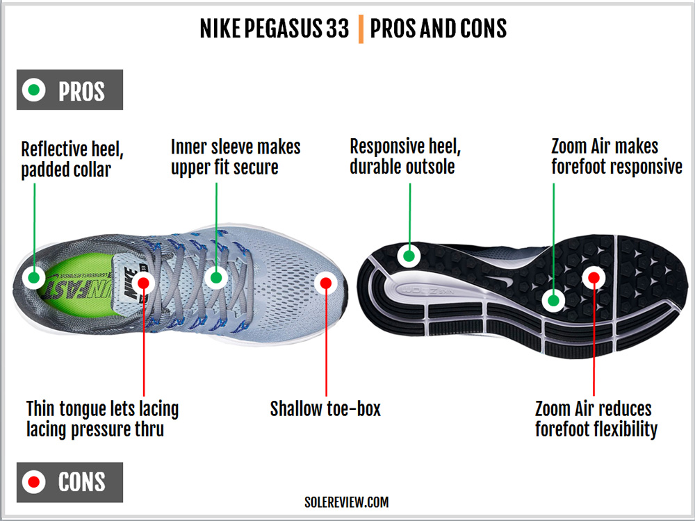 nike_pegasus_33_pros_and_cons