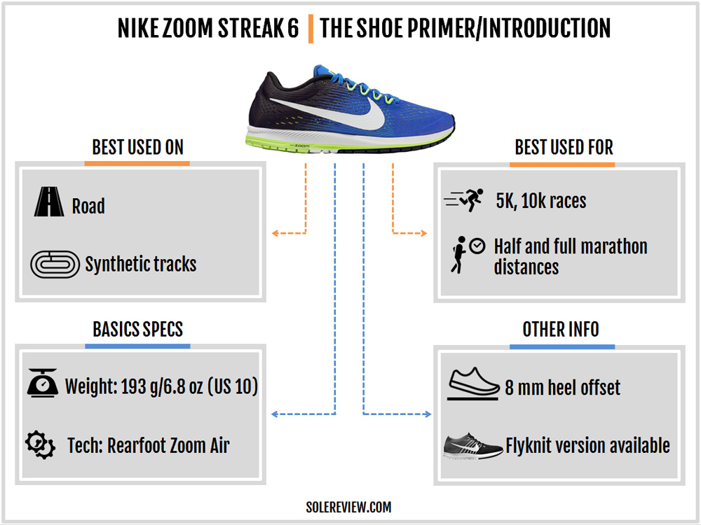 nike_zoom_streak_6_introduction