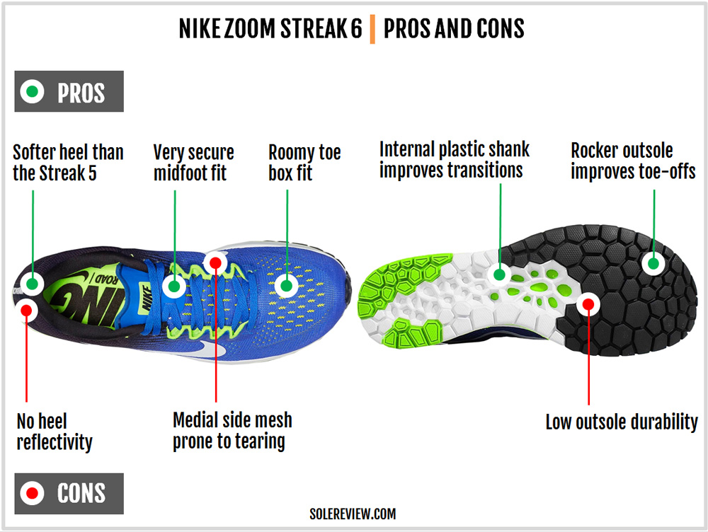 nike_zoom_streak_6_pros_and_con