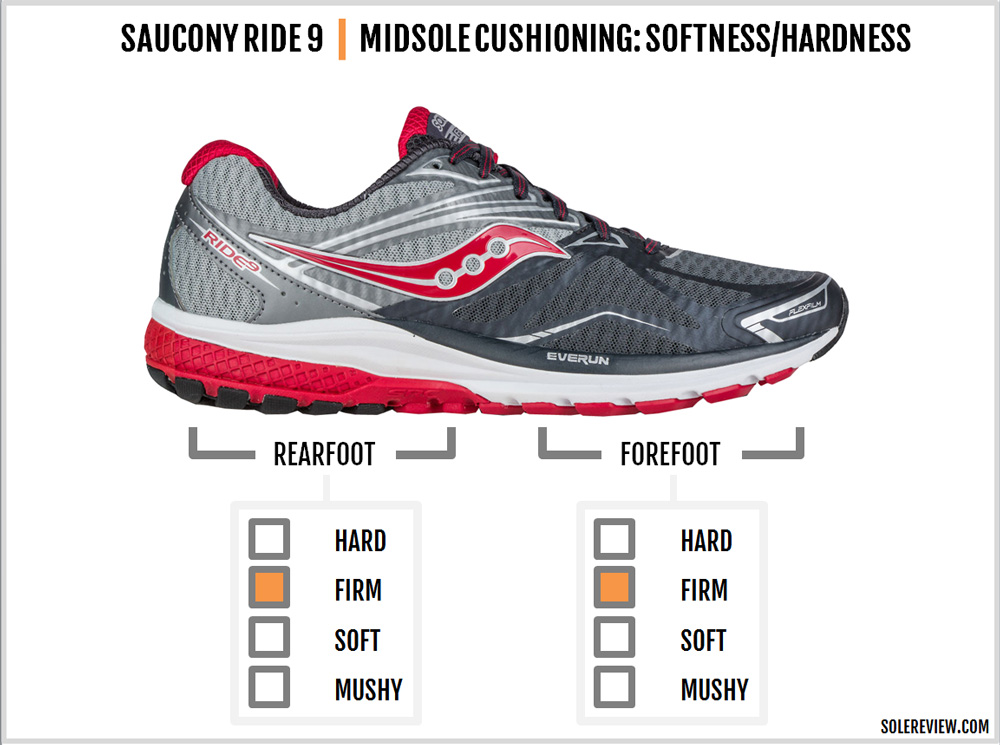 saucony_ride_9_cushioning