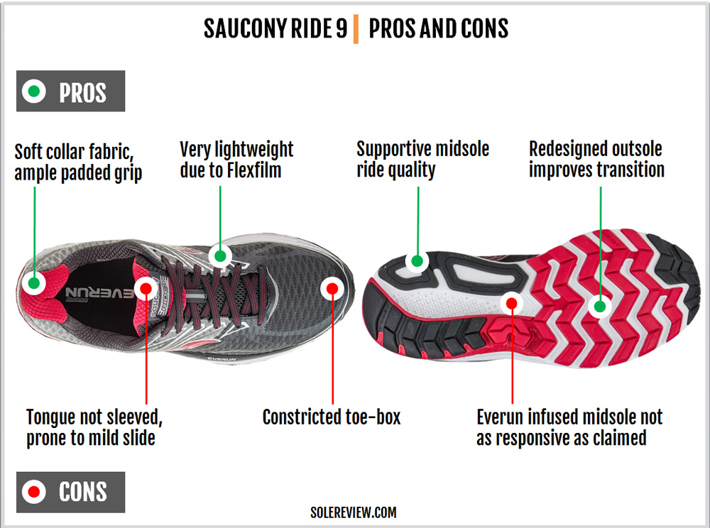 saucony_ride_9_pros_and_con