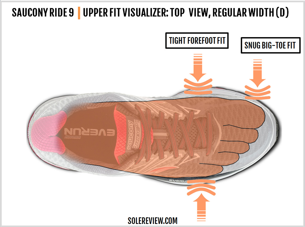 saucony_ride_9_upper_fit_top