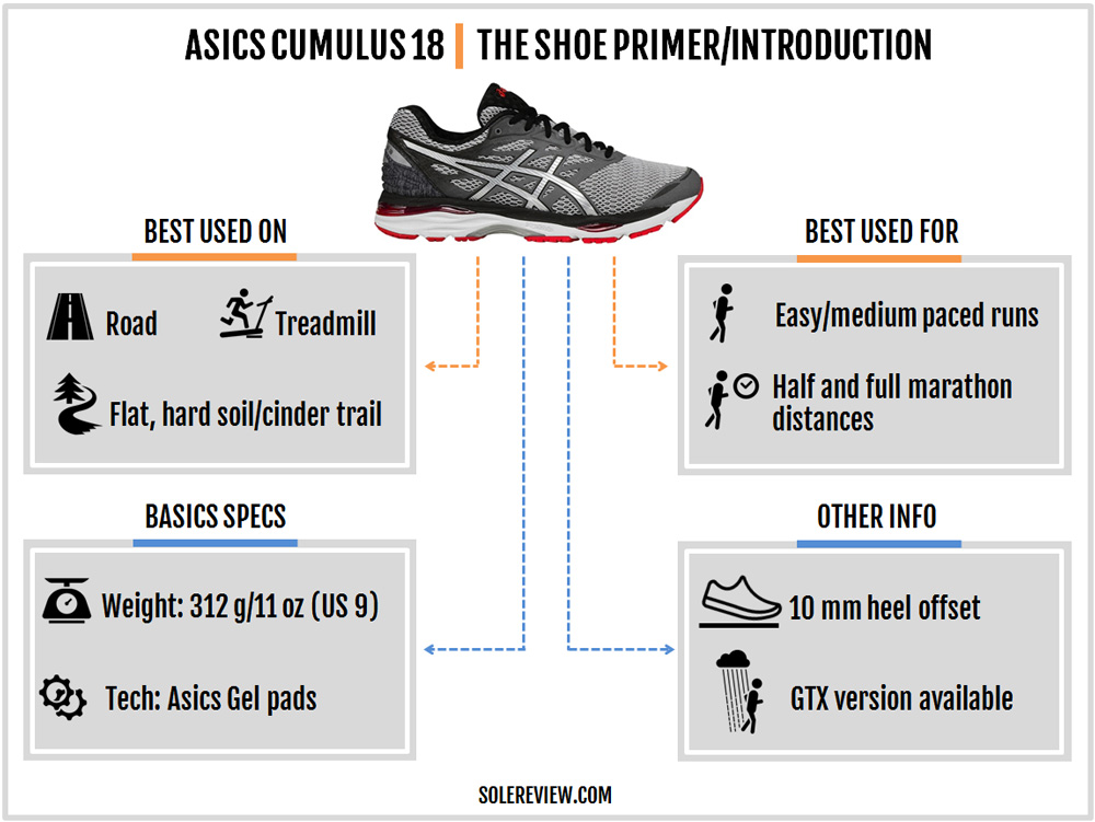 asics_cumulus_18_introduction