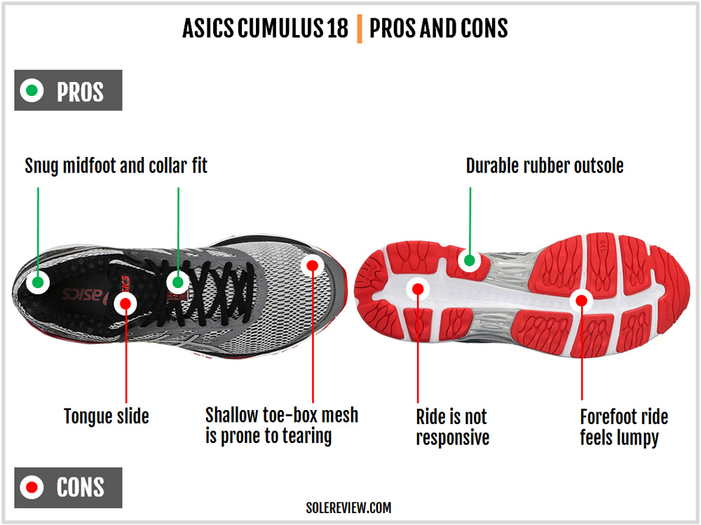 asics_cumulus_18_pros_and_cons