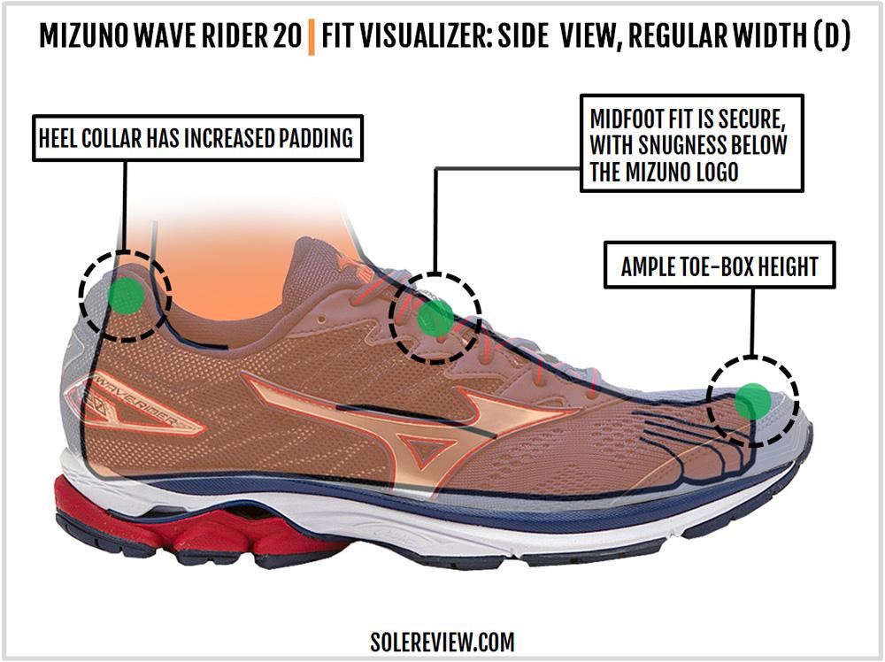 mizuno wave rider 20 solereview