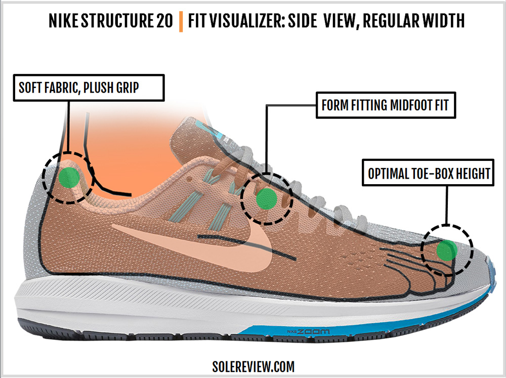 nike_structure_20_fit_1