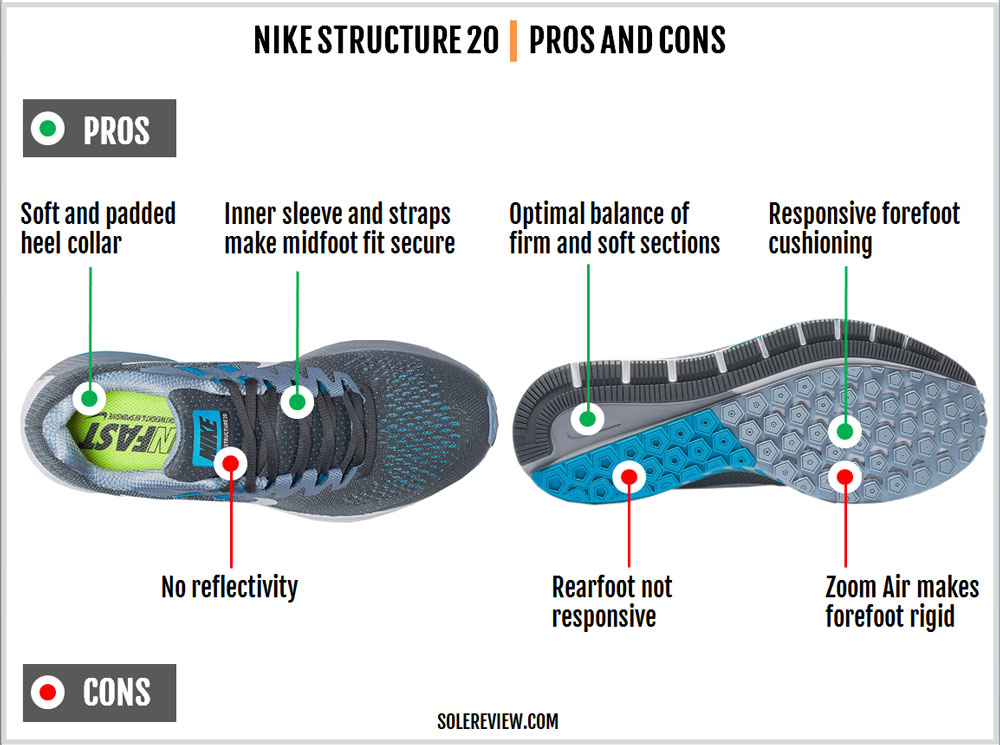 nike_structure_20_pros_and_cons