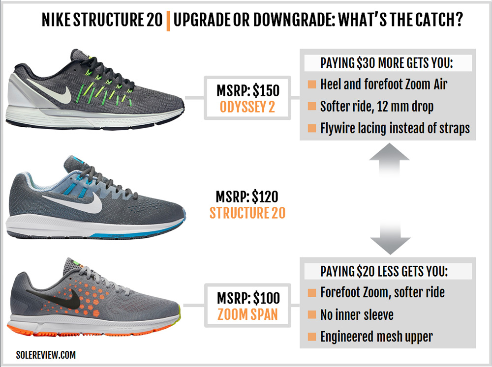 nike_structure_20_upgrade