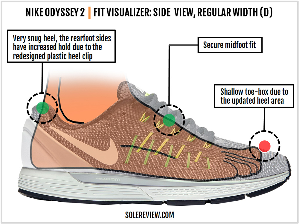 nike_zoom_odyssey_2_upper_fit