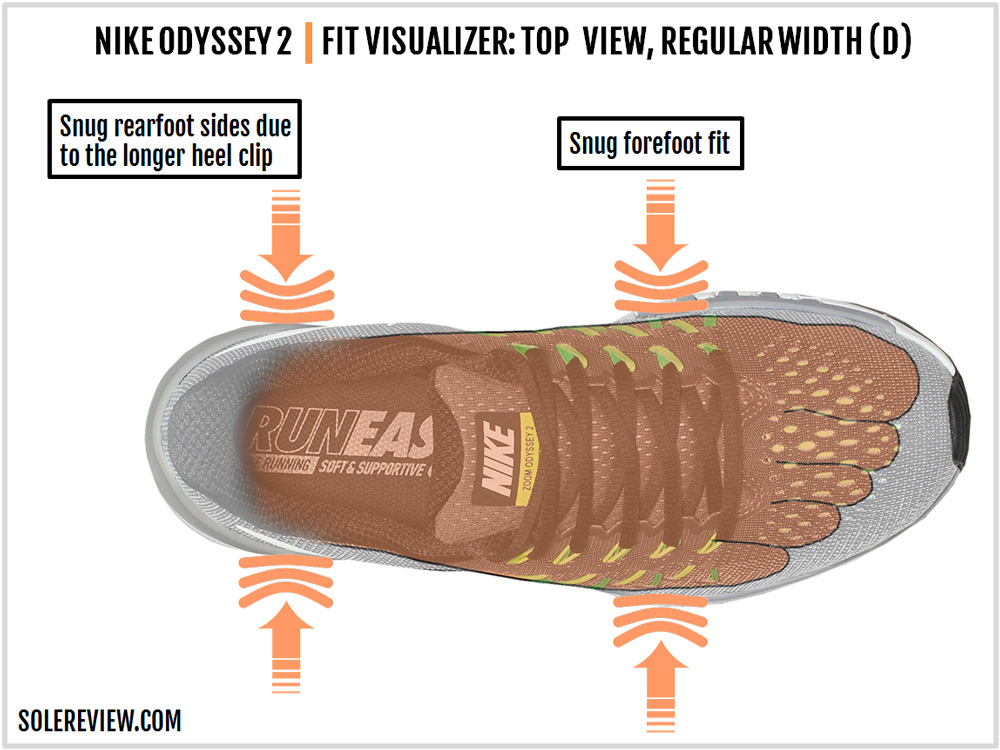 nike_zoom_odyssey_2_upper_fit_1