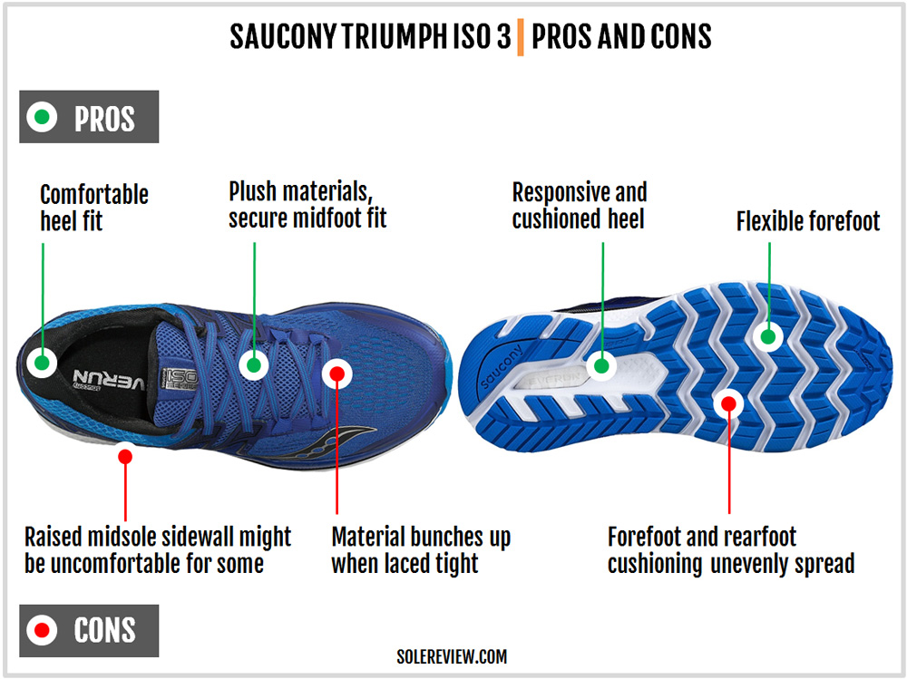 saucony_triumph_iso_3_pros_and_cons