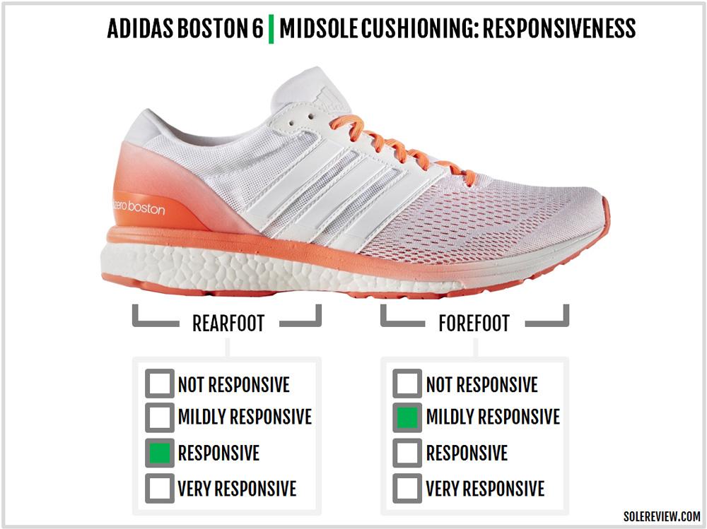 adidas_boston_6_responsive