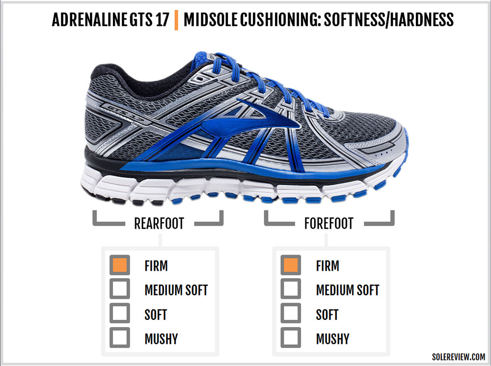 brooks_adrenaline_gts_17_cushioning