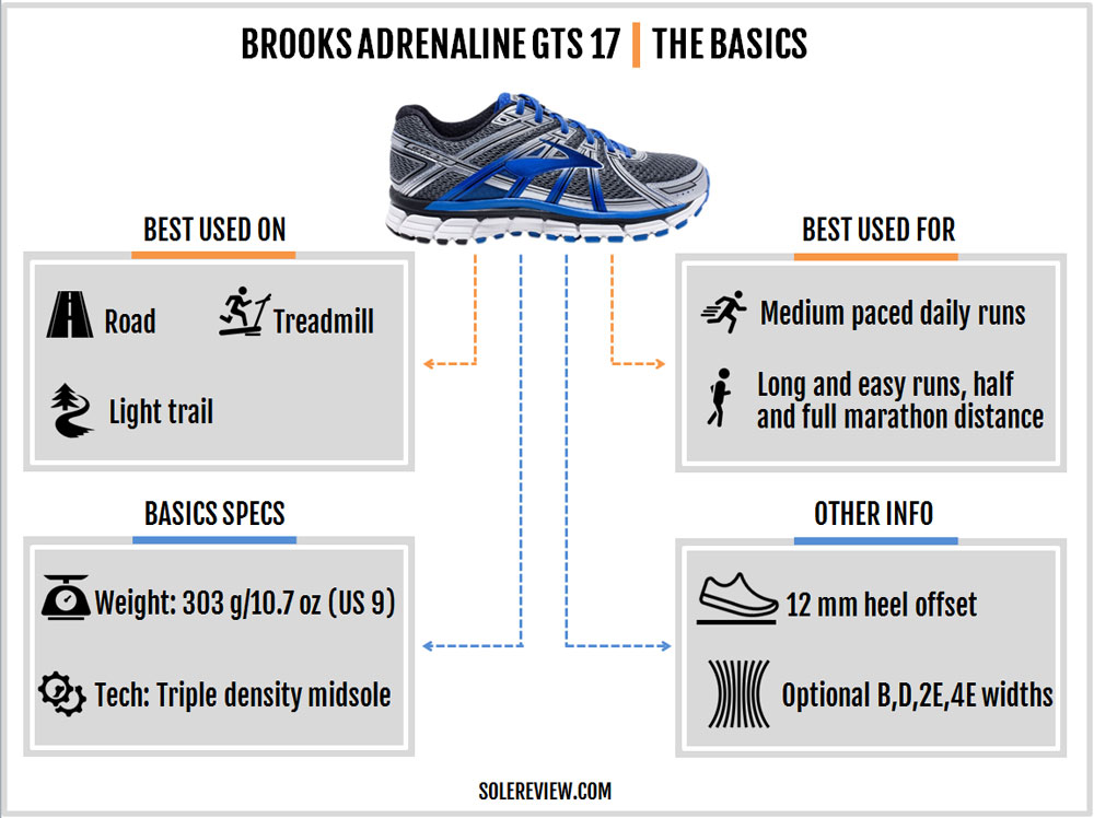 brooks_adrenaline_gts_17_introduction