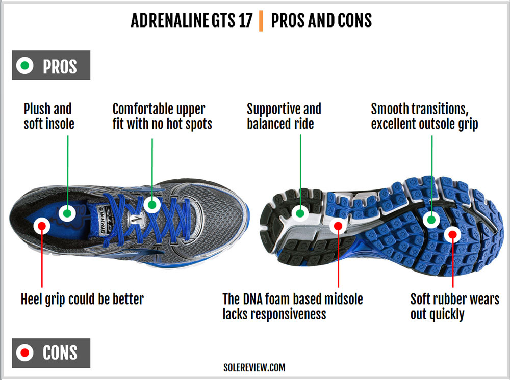 brooks_adrenaline_gts_17_pros_and_cons