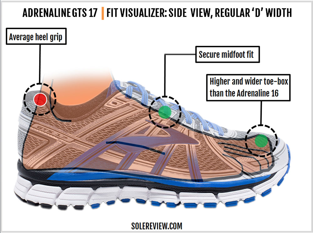 brooks_adrenaline_gts_17_upper_fit