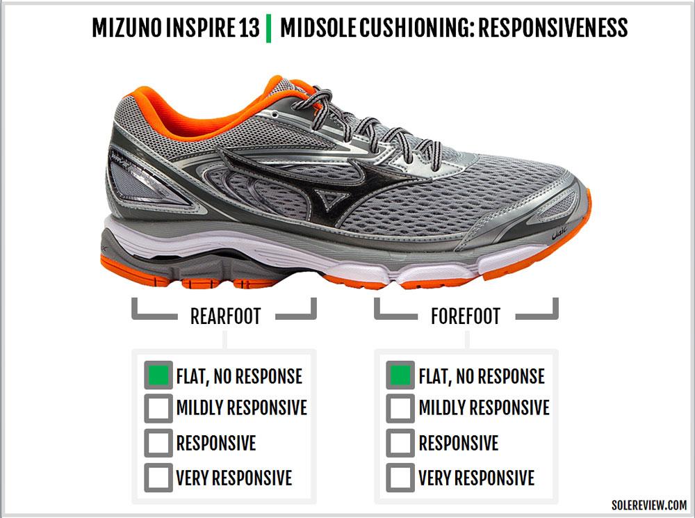 mizuno_wave_inspire_13_responsiveness