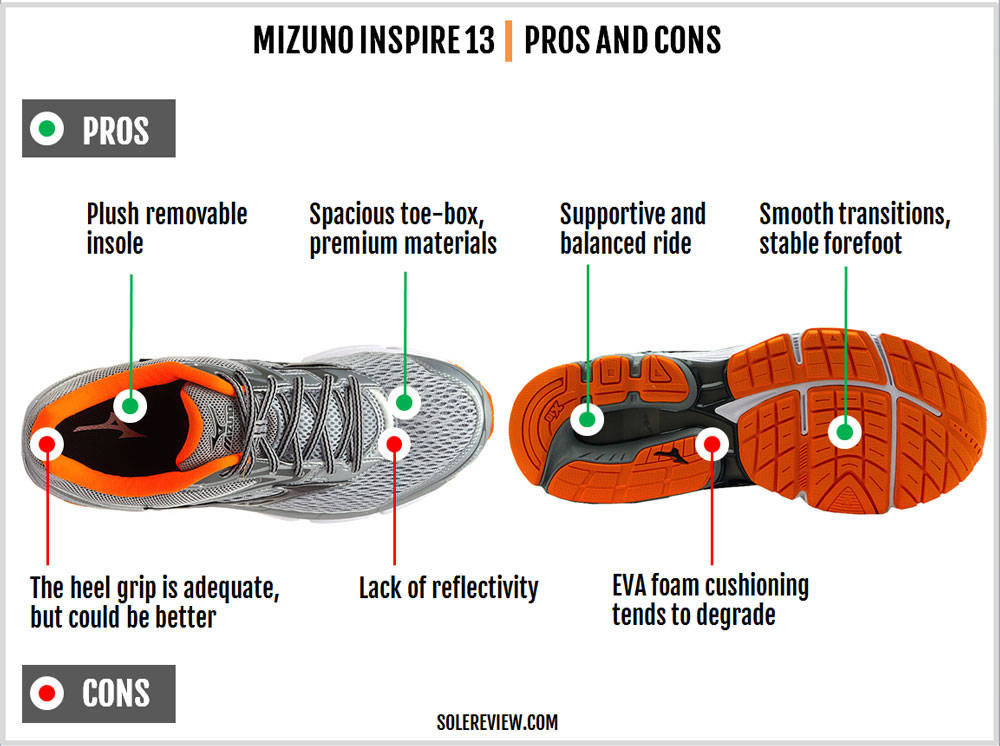 mizuno_wave_inspire_13_pros_and_cons
