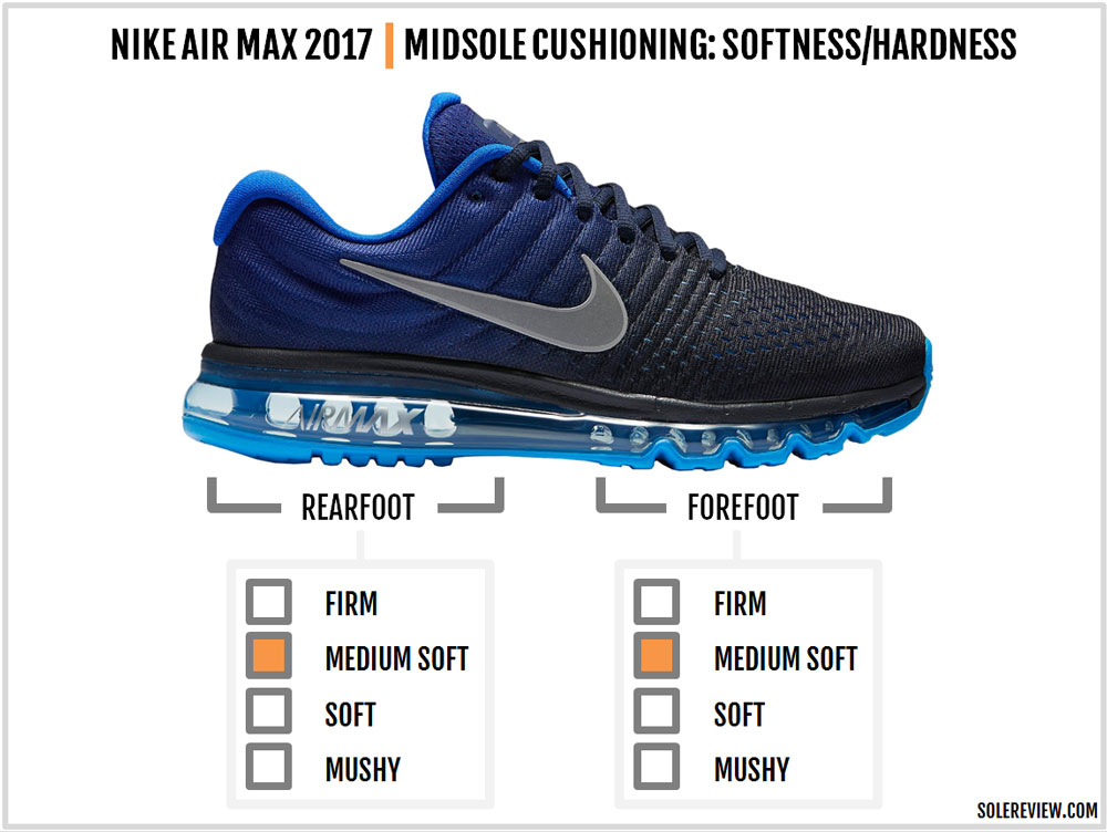 6432f43321 Nike Air Max 2017 Review – Solereview