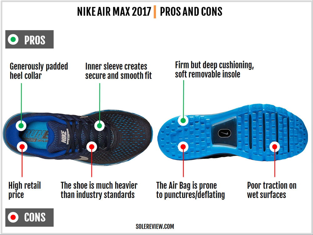 nike_air_max_2017_pros_and_cons