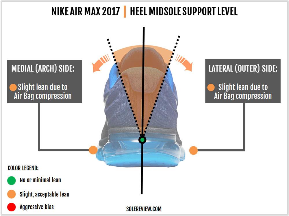 nike_air_max_2017_stability