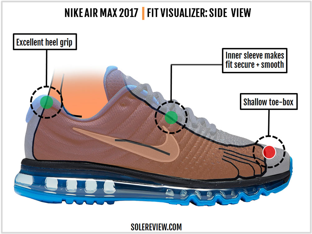 promo code 7f657 34145 nike air max 2017 upper fit
