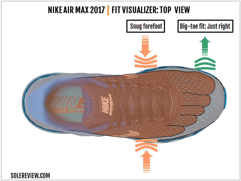 nike_air_max_2017_upper_fit