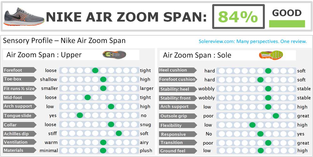 nike_air_span_score